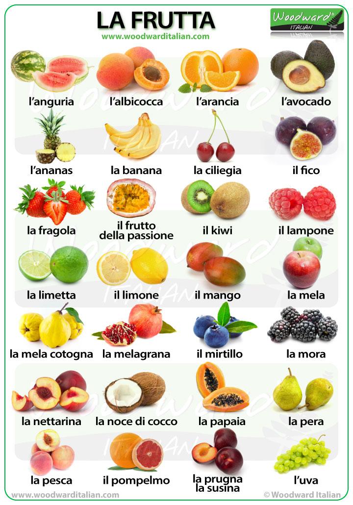 Fruit In Italian Woodward Italian