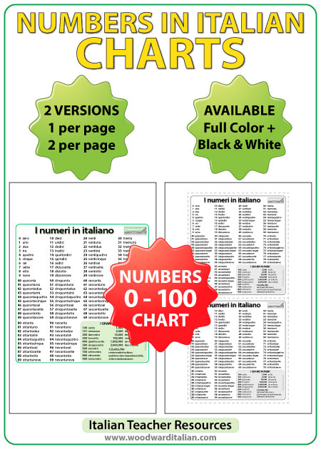how to say numbers 1-100 in italian